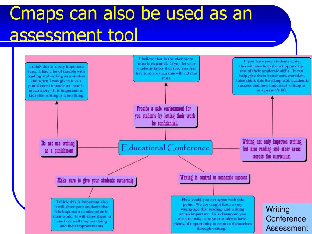 Cmaps can also be used as an assessment tool