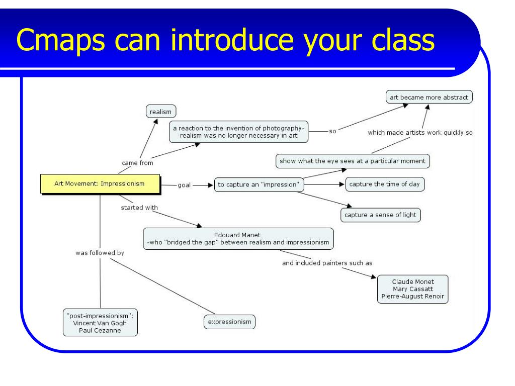 Cmaps can introduce your class