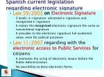 spanish current legislation regarding electronic signature