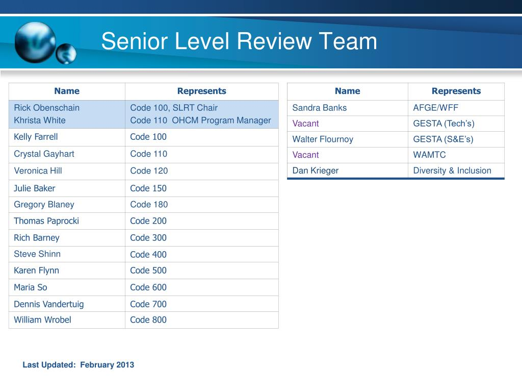 senior level review team l.