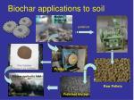 biochar applications to soil