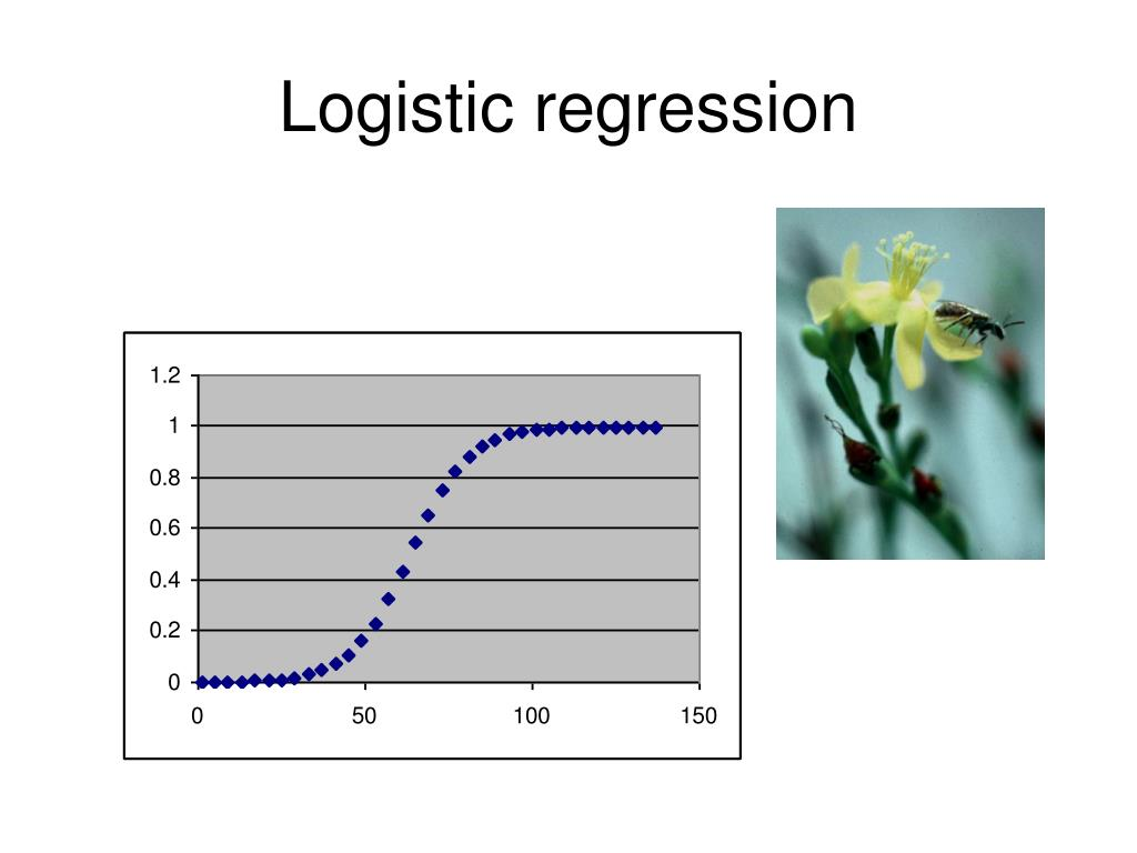 logistic regression l.