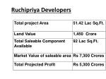 ruchipriya developers27