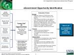 egovernment opportunity identification