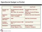 opensocial gadget vs portlet