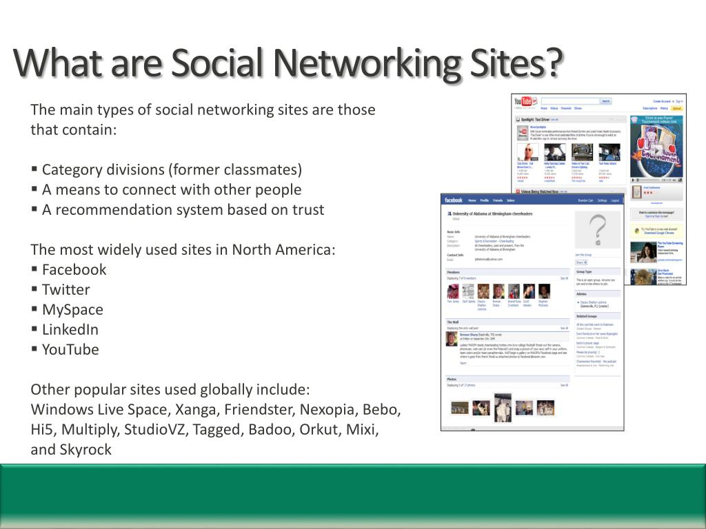 What are Social Networking Sites?