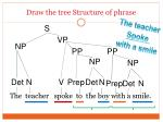 draw the tree structure of phrase34