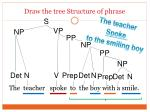draw the tree structure of phrase35