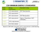 csh minimum energy standards