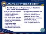 analysis of program failure