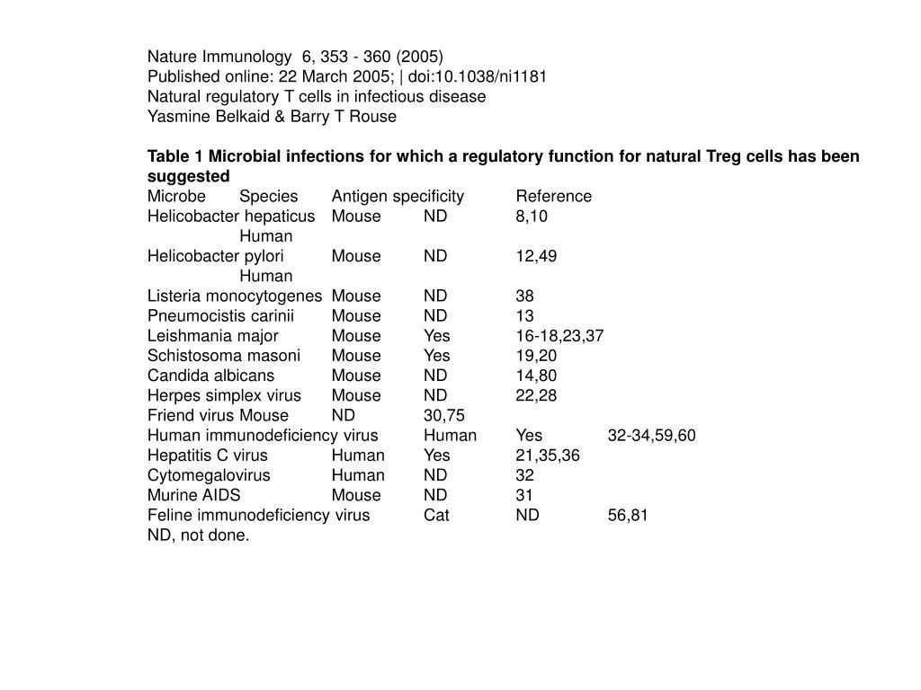 Nature Immunology  6, 353 - 360 (2005)