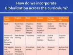 how do we incorporate globalization across the curriculum