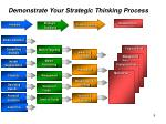 demonstrate your strategic thinking process