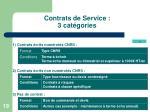 contrats de service 3 cat gories