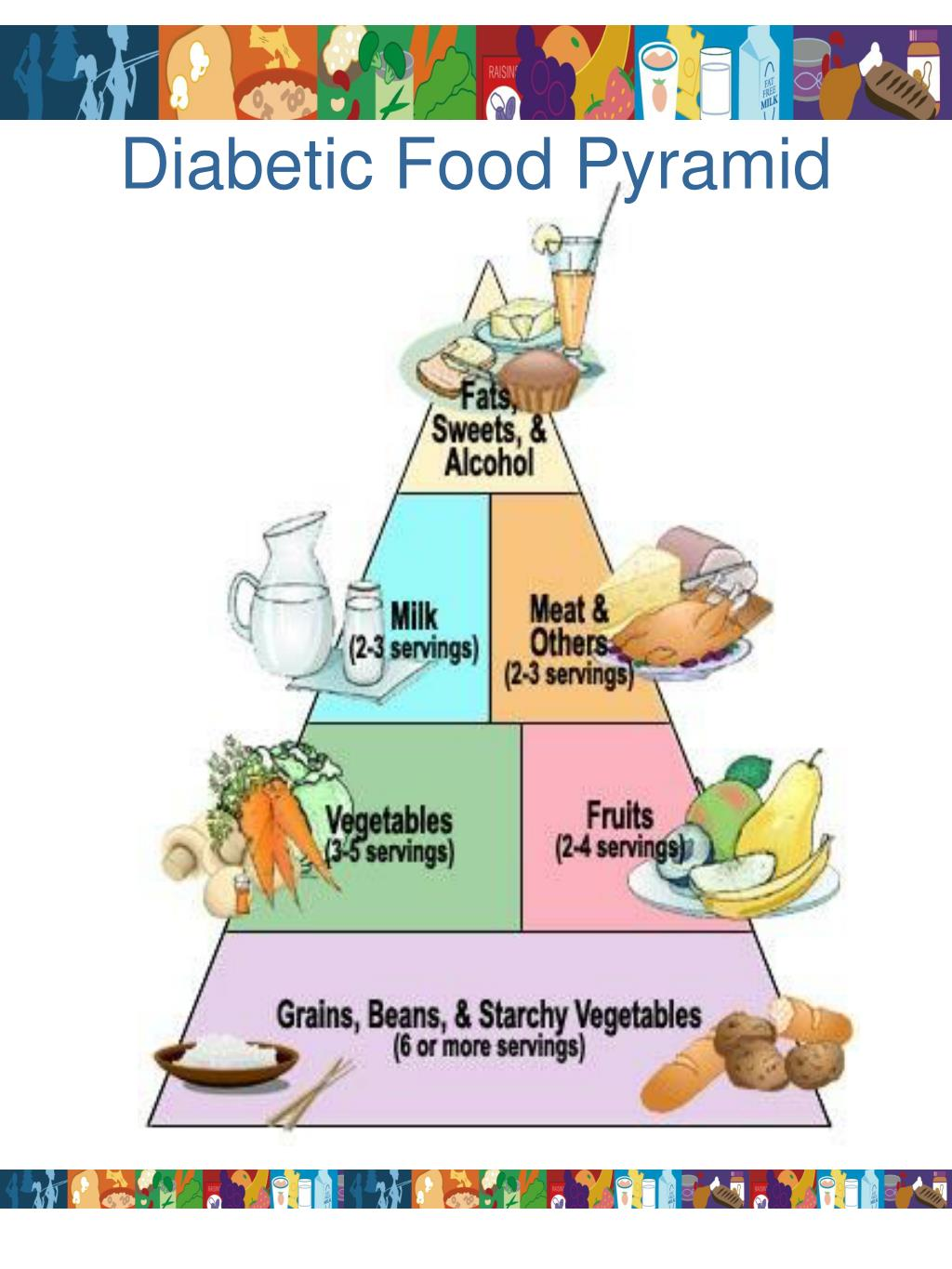 Ppt Diabetic Food Pyramid Powerpoint Presentation Free Download