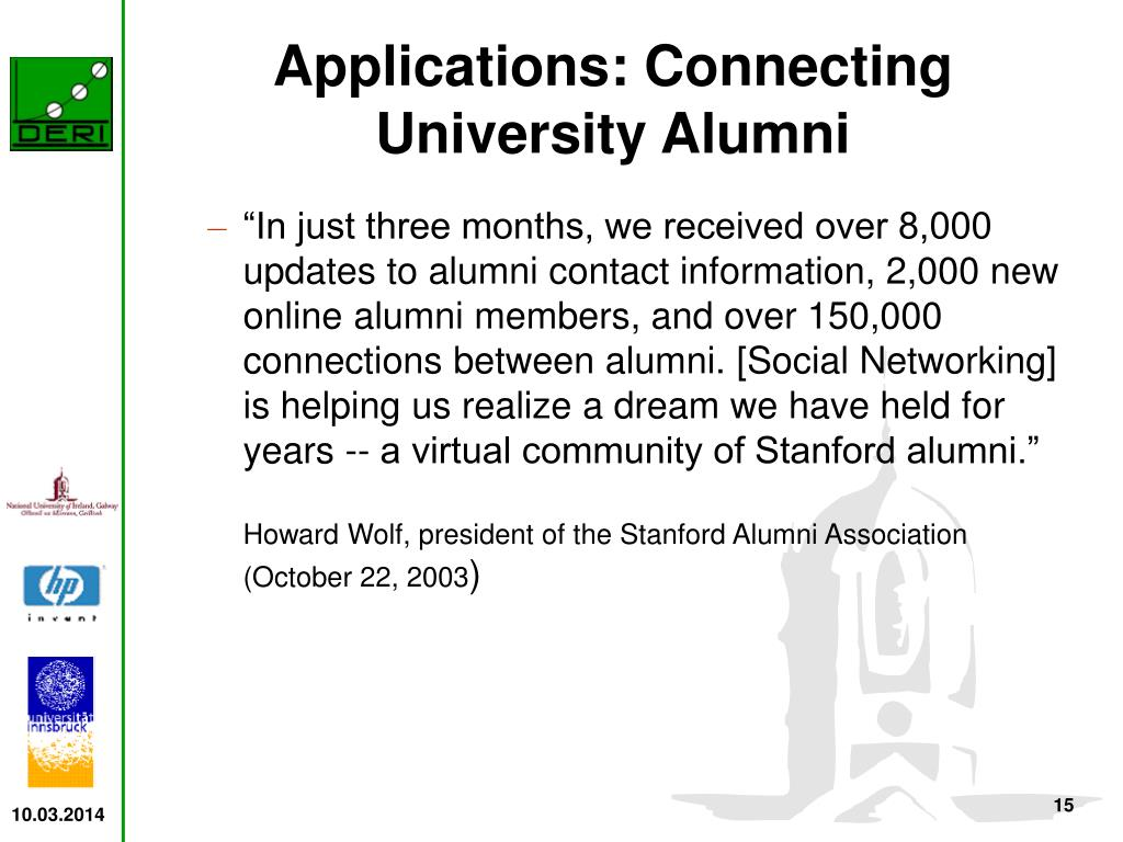 Applications: Connecting University Alumni