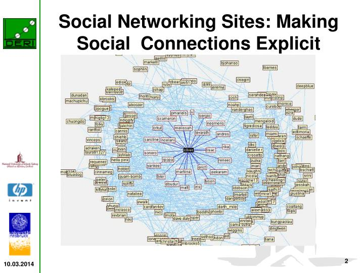 Social networking sites making social connections explicit