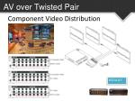 component video distribution