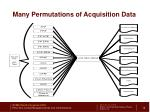 many permutations of acquisition data