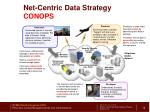 net centric data strategy conops