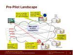 pre pilot landscape