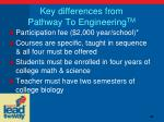 key differences from pathway to engineering tm