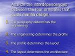 analyze the interdependencies between the four principles that guide marina design