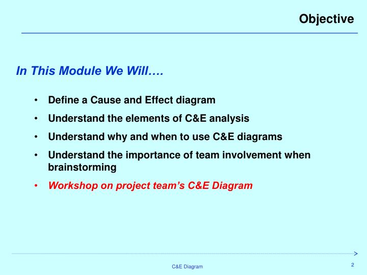 Ppt cause and effect diagram campe ishikawa fault or objective ccuart Choice Image