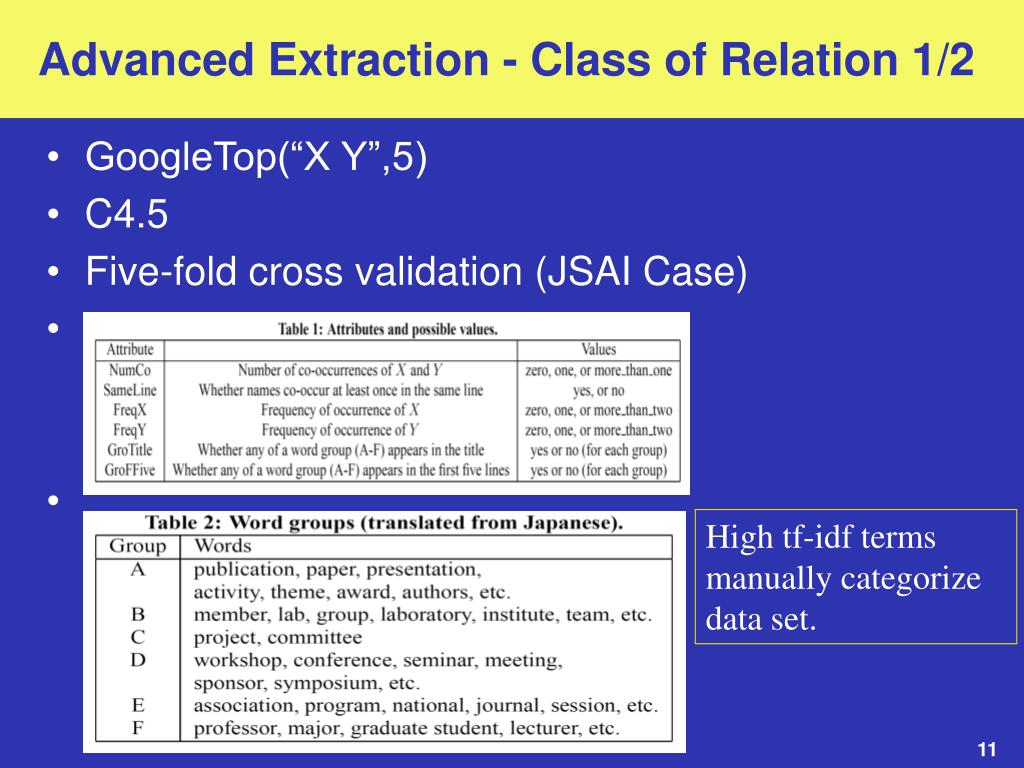 Advanced Extraction - Class of Relation 1/2