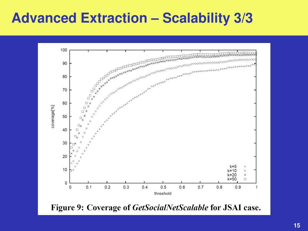 Advanced Extraction – Scalability 3/3