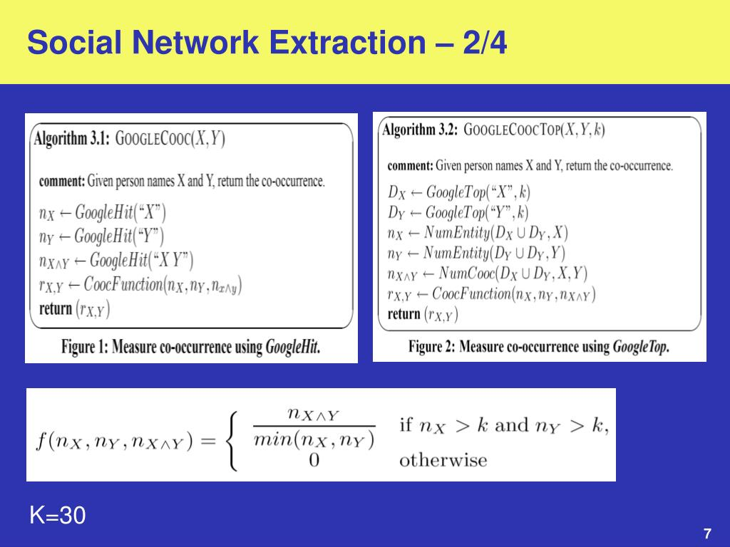 Social Network Extraction – 2/4