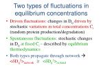 two types of fluctuations in equilibrium concentrations