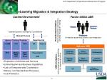 elearning migration integration strategy