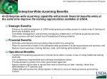 enterprise wide elearning benefits