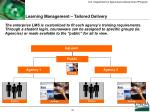learning management tailored delivery