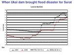 when ukai dam brought flood disaster for surat