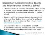 disciplinary action by medical boards and prior behavior in medical school