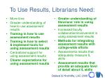 to use results librarians need