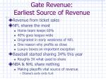 gate revenue earliest source of revenue