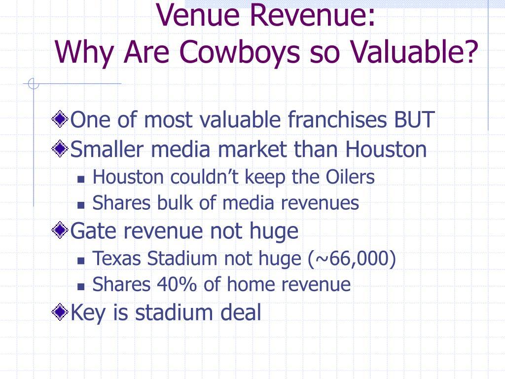 Venue Revenue: