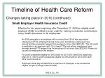 timeline of health care reform10