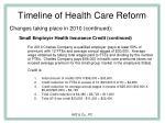 timeline of health care reform12