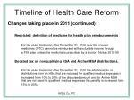 timeline of health care reform15