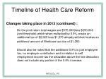 timeline of health care reform20