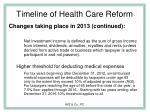 timeline of health care reform22