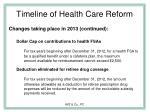 timeline of health care reform23