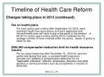 timeline of health care reform24