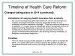 timeline of health care reform29