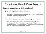 timeline of health care reform32