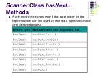 scanner class hasnext methods
